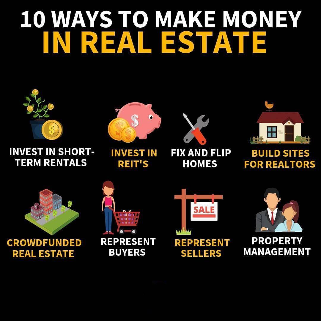 best ways to invest in real estate online