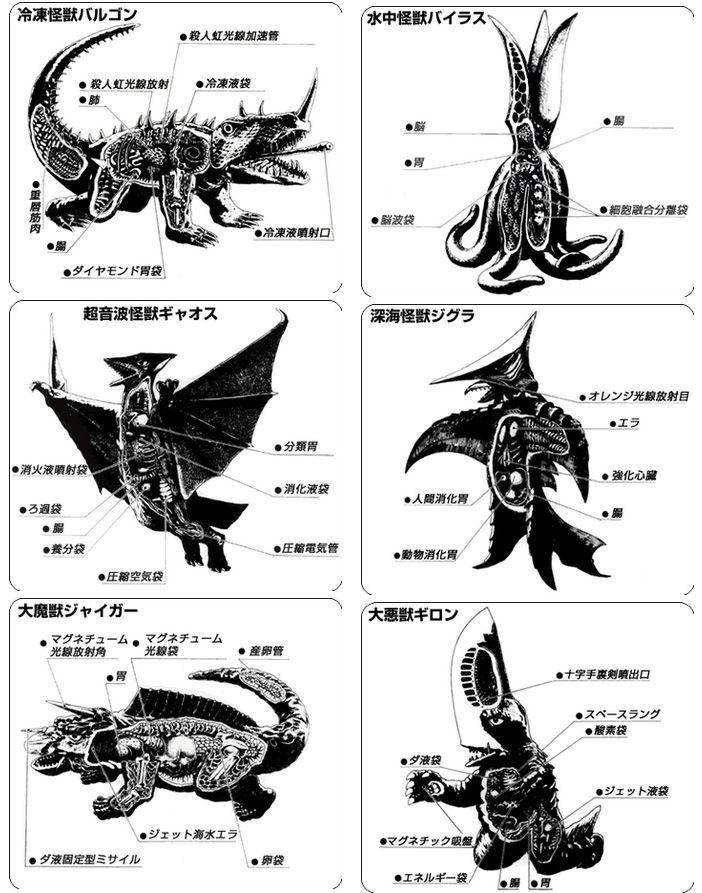 Kaiju Anatomy イラスト書き方 ゴジラ 怪獣 ウルトラマン 怪獣 Und