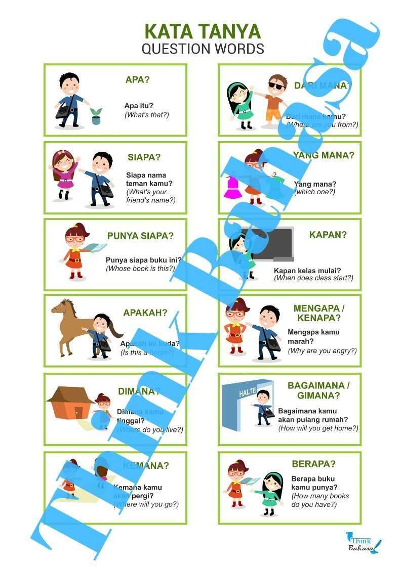 Question Word Indonesian Vocabulary Poster 12 Words Bahasa