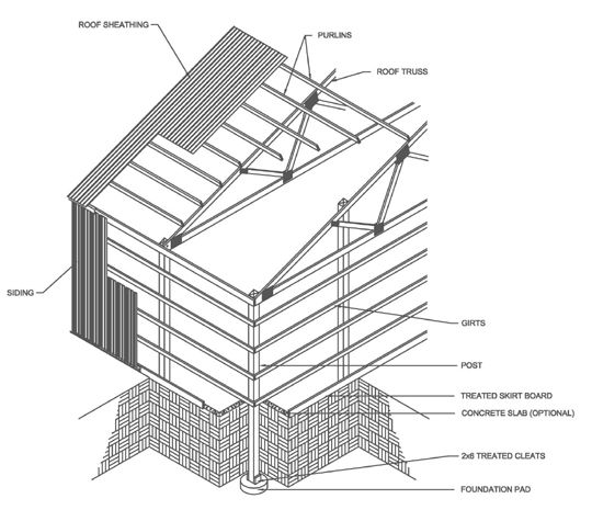 Purlins Uniformly Spaced Beams Or Girders Used To Support