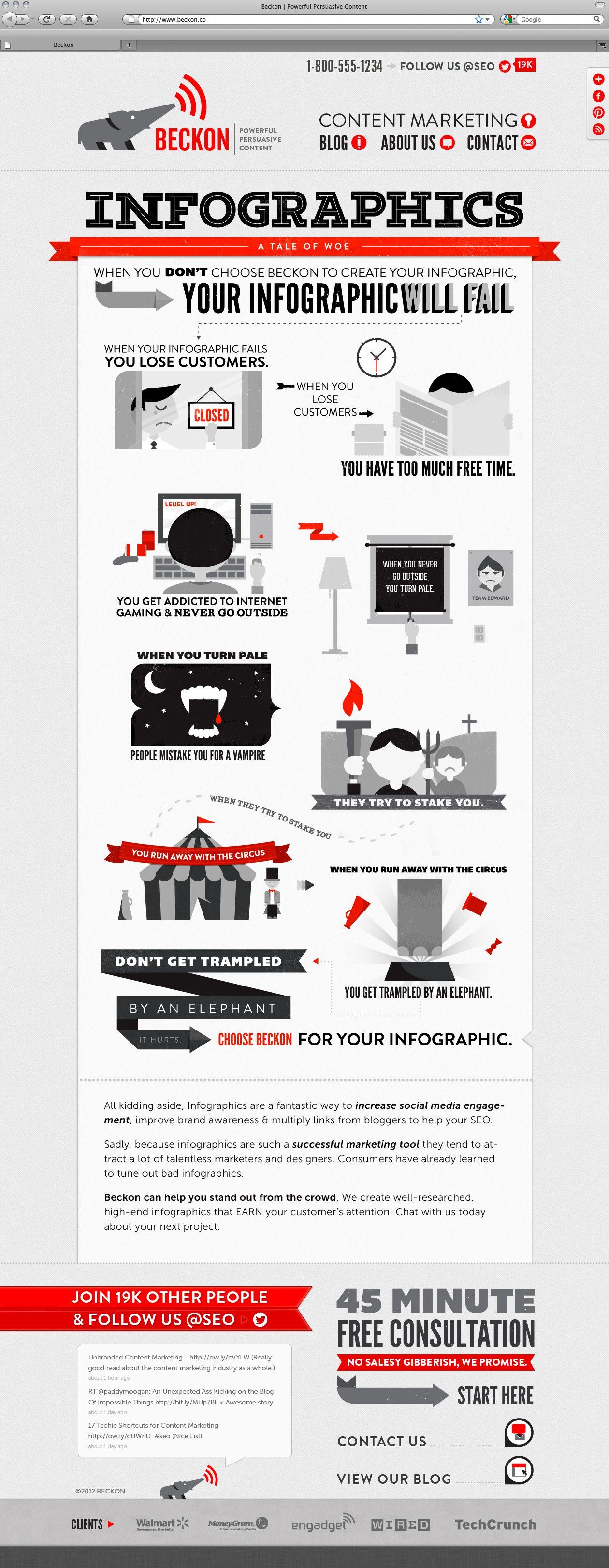 Beckon Infographic - dangerdom