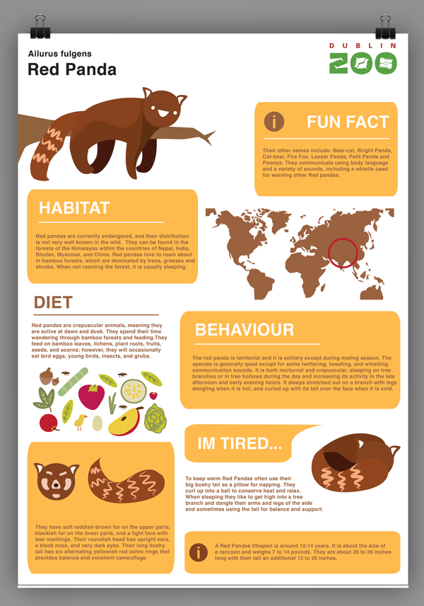 Zoo Infographic signage by Dylan Mackay, via Behance Z O