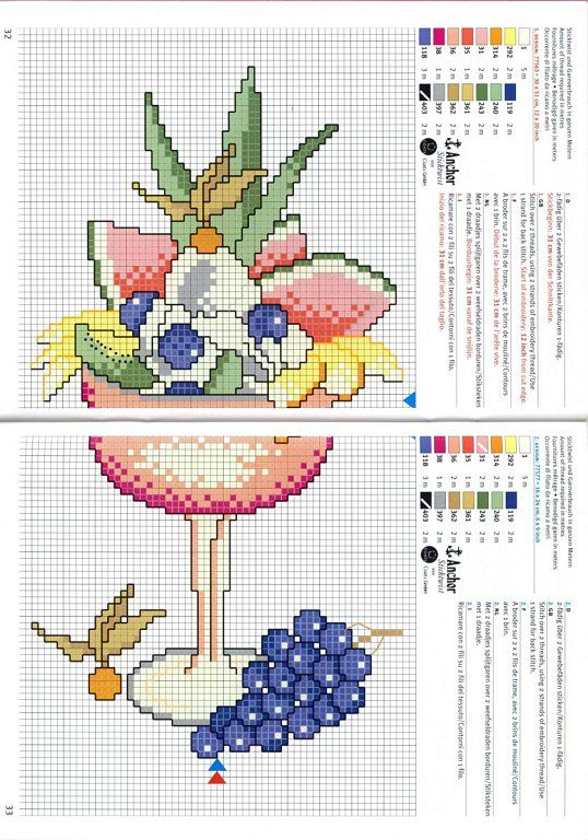 Patrones punto de cruz en pdf | Crossstitch - food | Pinterest ...