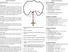 pray the rosary printable - Google Search | Saying the ...