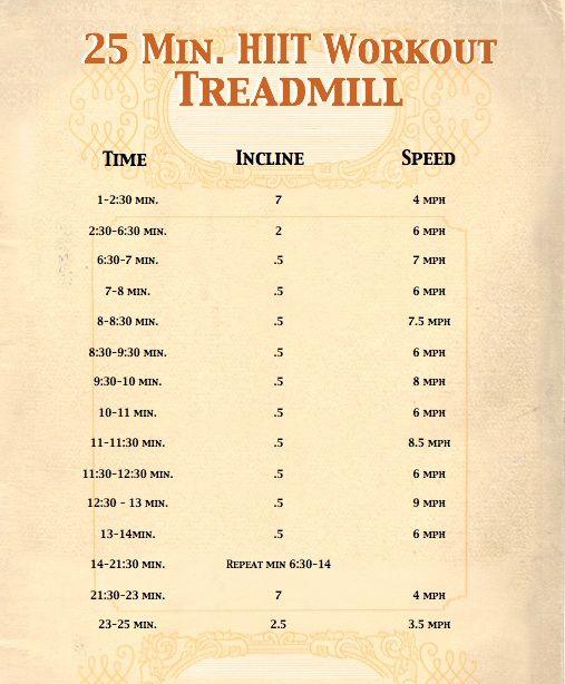 25 Minute Hiit Treadmill Hiit Tapis De Course Exercice
