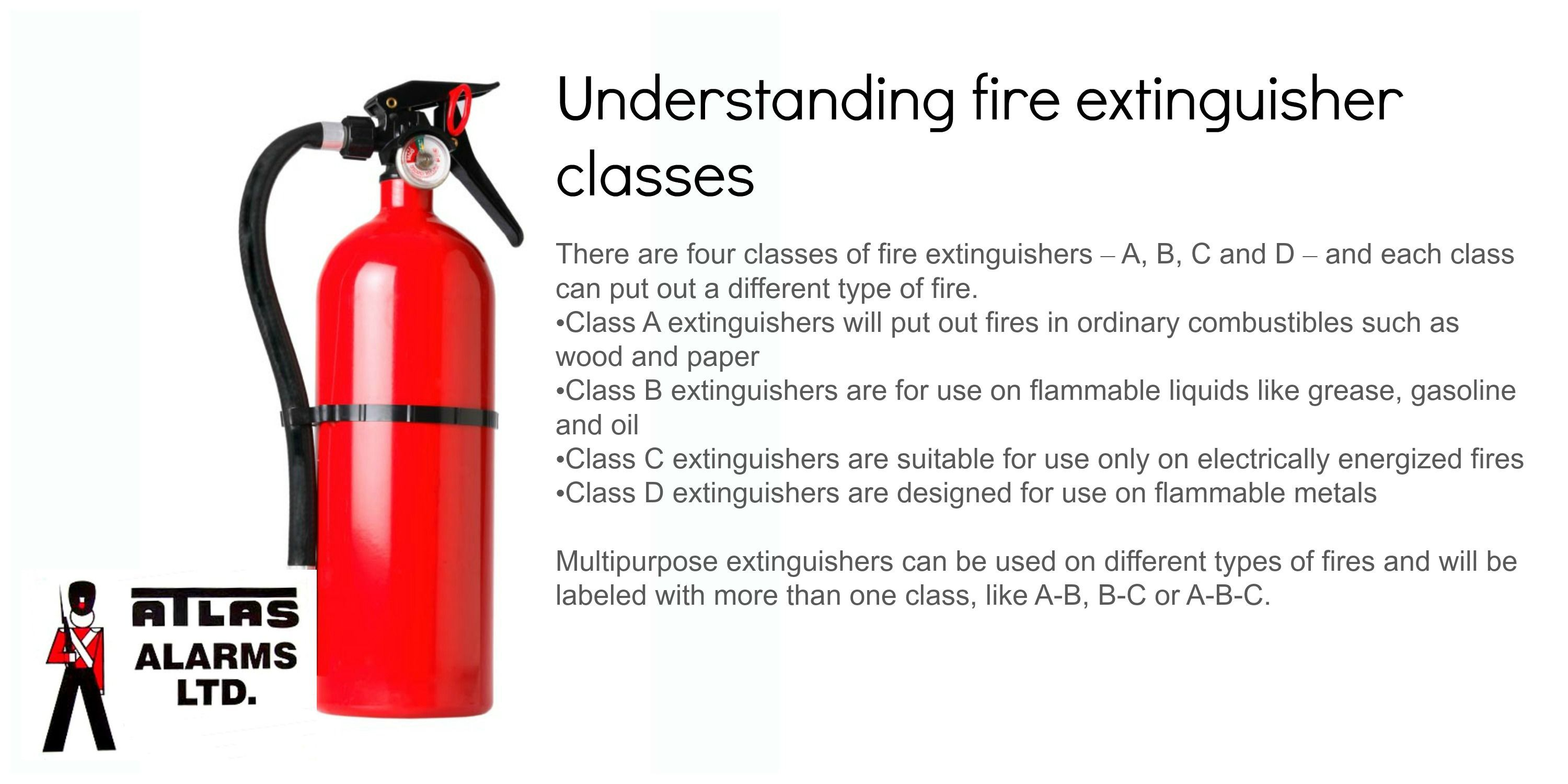 Different classes of fire extinguishers fire