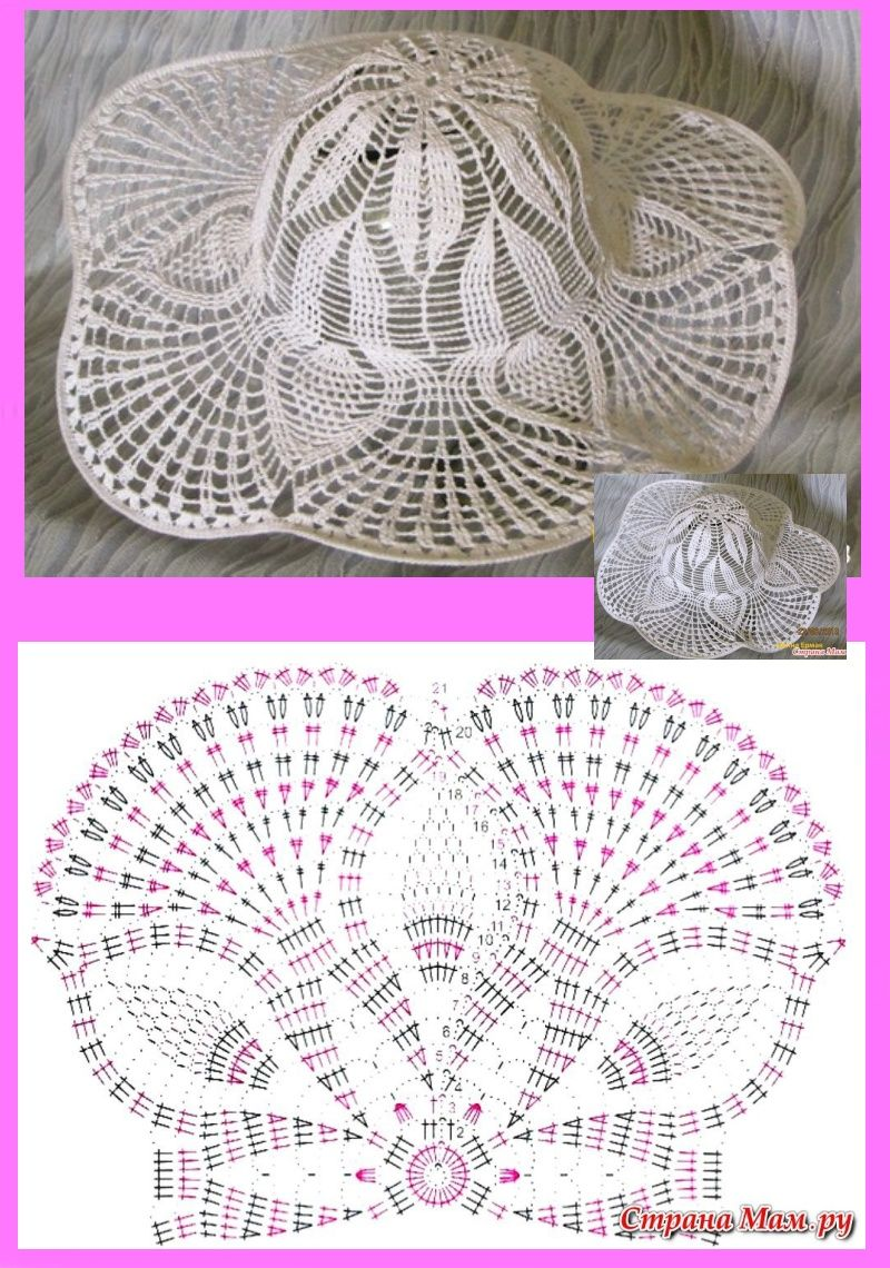 Crocheted hats :-)