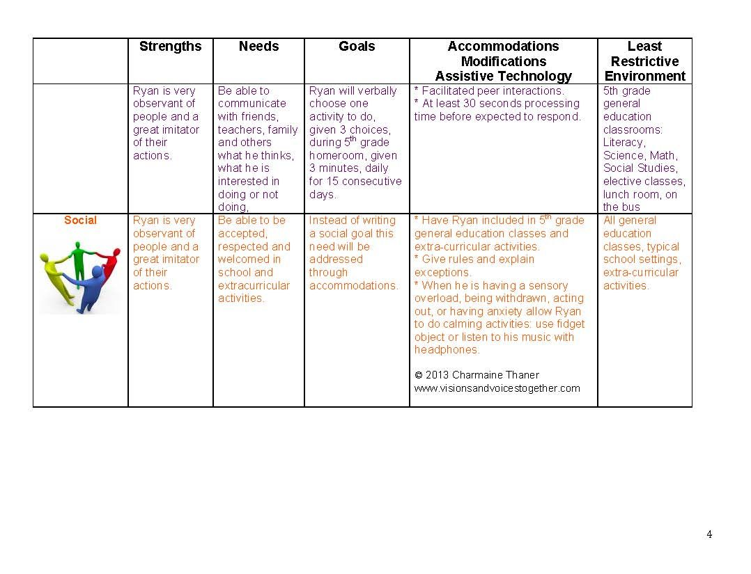 Page 4 Of A Sample Iep Planner That Can Be Completed