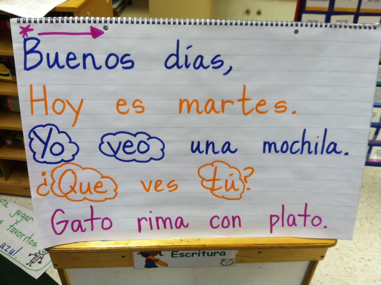 Spanish morning messages spanish literacy pinterest morning spanish morning messages m4hsunfo