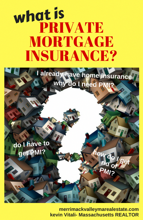 What is Private Mortgage Insurance? Do I Need PMI? How do