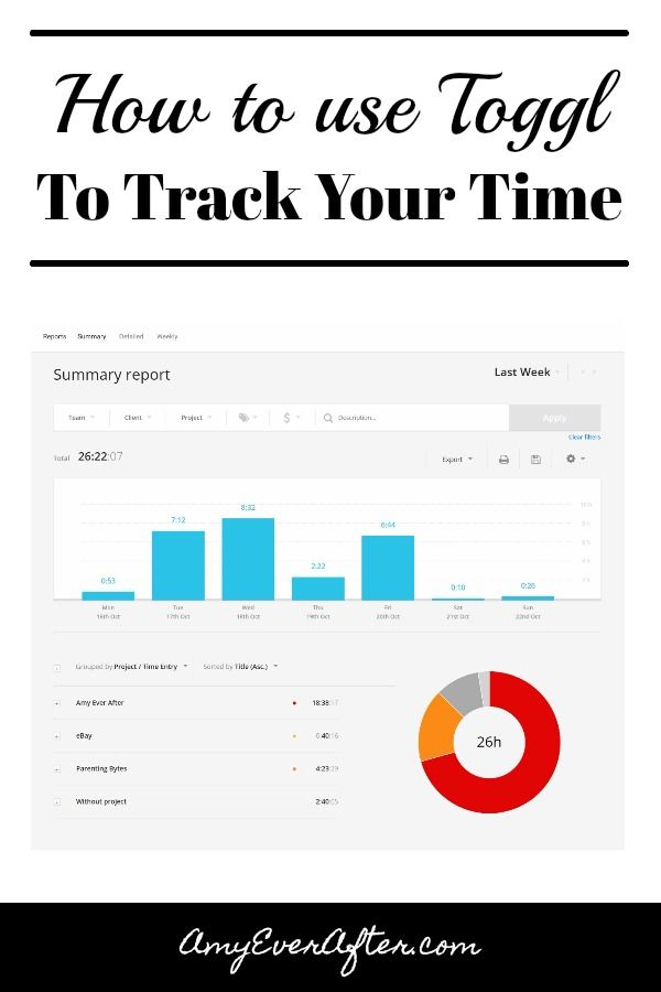 How To Use Toggl, The Best Time Tracking App Spending
