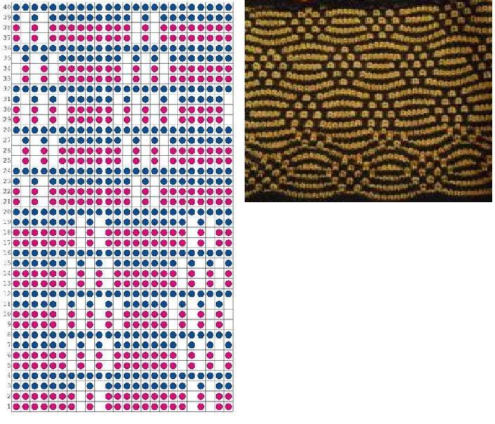 Pin By Selenmar On Pattern Designs For Machine Knitting Slip