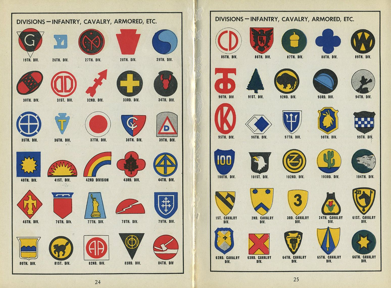 Vintage Military Design United States Service Symbols Icons