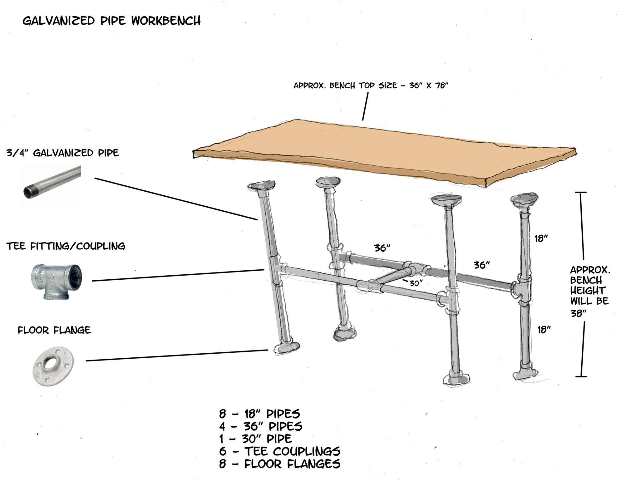 Galvanized Pipe Workbench DIY Home & Family Work