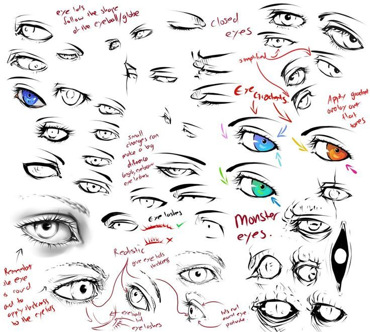 Pin By Thraibee On Drawing Stuff In 2020 Eye Drawing Tutorials Nose Drawing How To Draw Anime Eyes