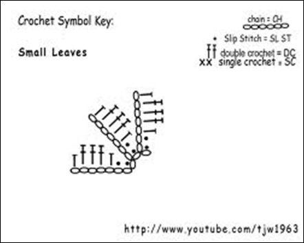 leaf chart01