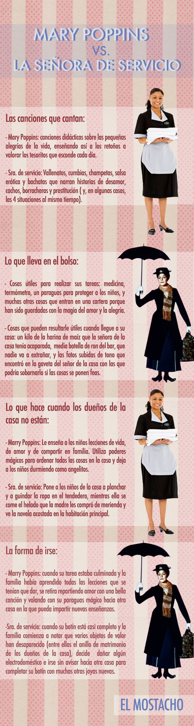 Mary Poppins Vs. La Señora de Servicio