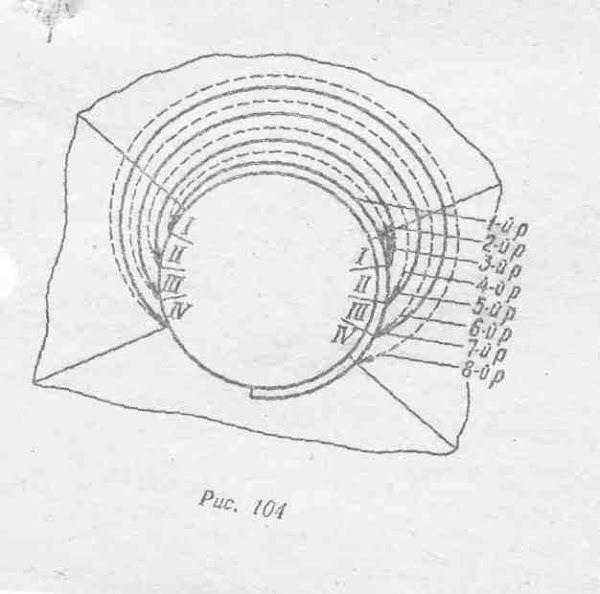 Дамская сумка из ткани твид, фото выкройки и схемы шитья 97