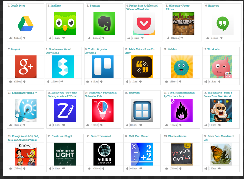 The Best 30 Educational iPad Apps in 2014 by Educational