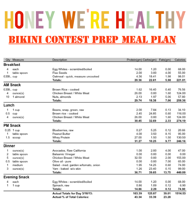 Sample Bikini Contest Prep Meal Plan - Honey Were Healthy ...