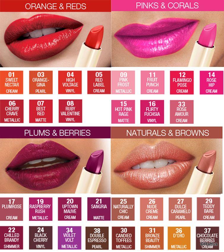 milani lipstick colors - Google Search | Nude Lips | Pinterest ...