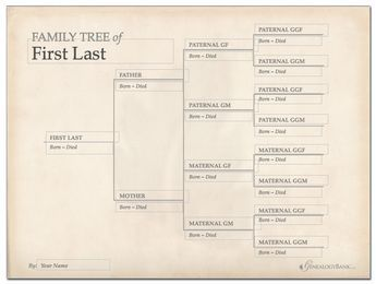 Free Printable Family Tree Chart Template Decorations For Family
