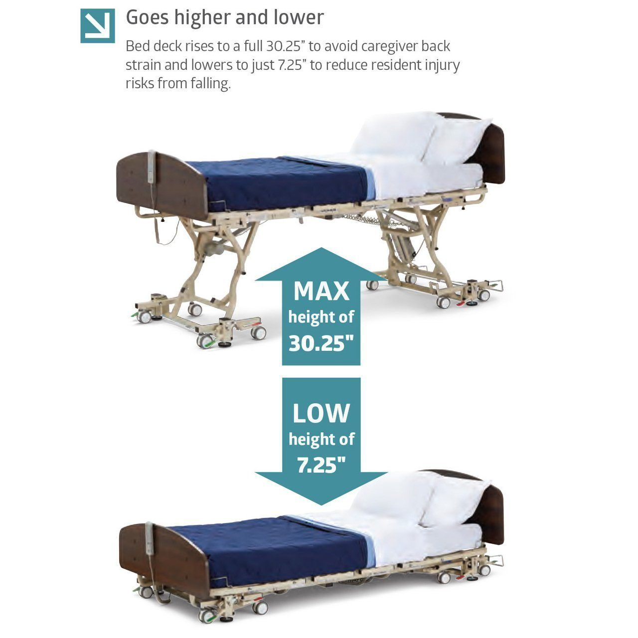 Medline Alterra MAXX Hospital Bed Set Bedding sets, Bed