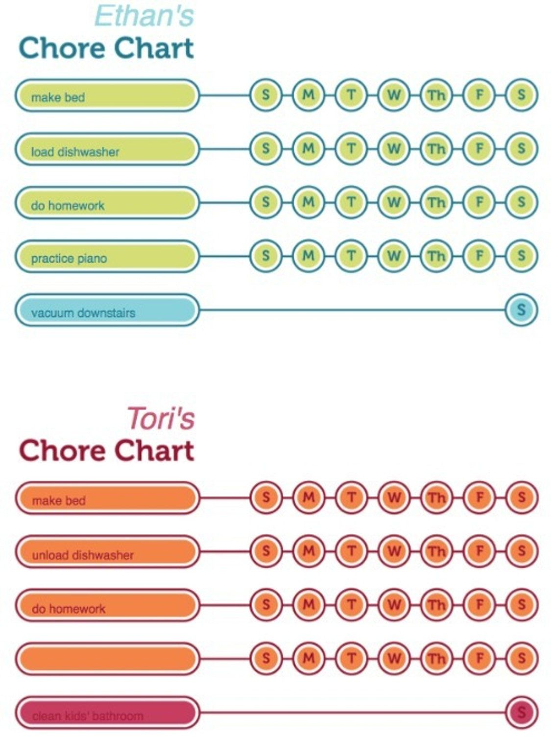 Printable Chore Chart for Kids Today's Mama Chore