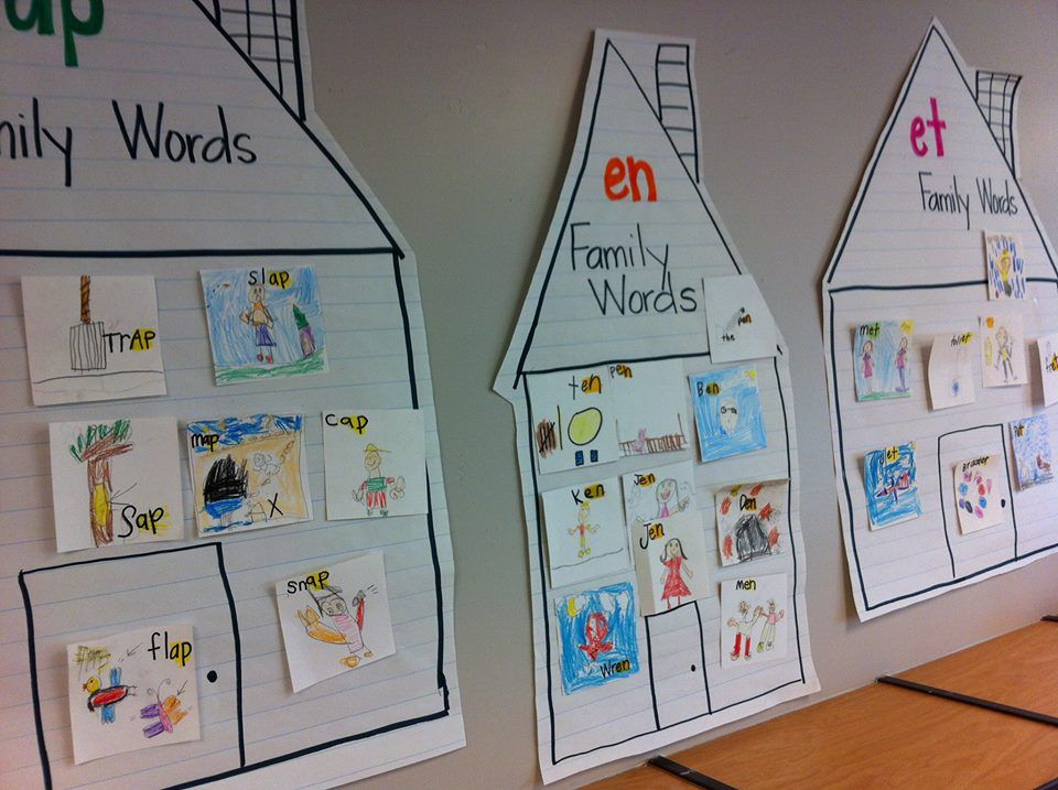 word family houses made with chart paper    brainstorm a list for a family  give one white