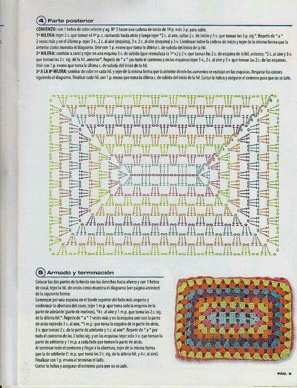 Pin de Margarita Corchado en Granny Square Charts | Pinterest ...