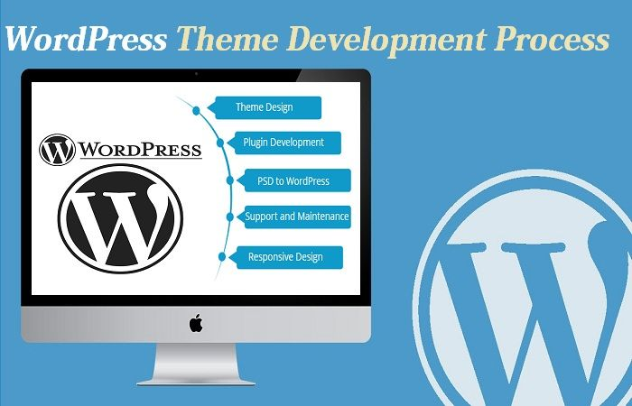 How To Improve And Refine Your WordPress Theme Development Process ...