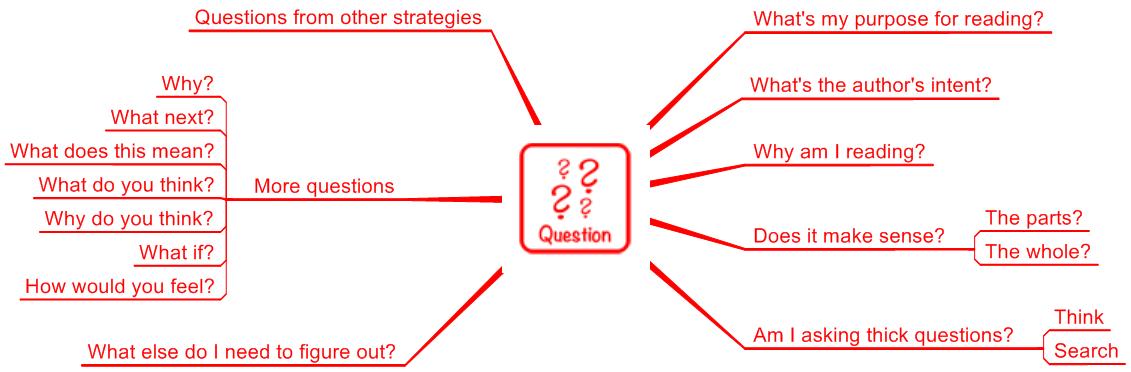 voorbeeld van een aanpak voor het maken van een boekverslag