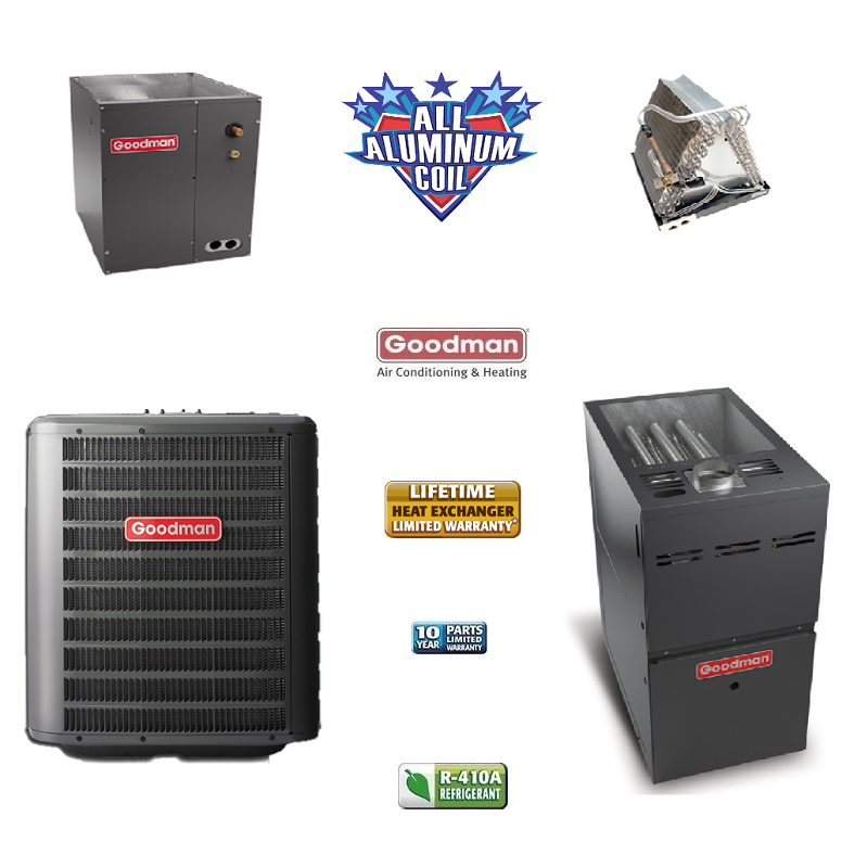 Goodman Central Air Conditioner in
