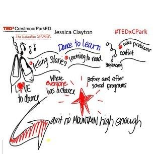 The Power of Pictures and Stories at TEDxCrestmoorParkED (with images, tweets) · IDEA360 · Storify