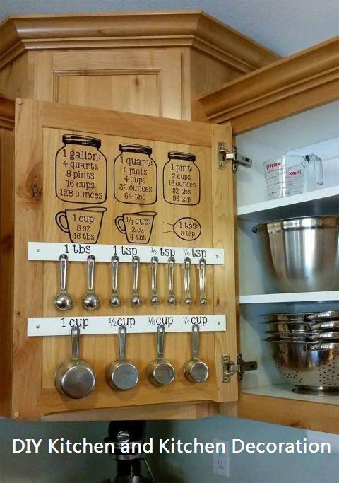 Diy Small Kitchen Ideas Cupboards Organization Kitchen Cupboard Organization Diy Kitchen