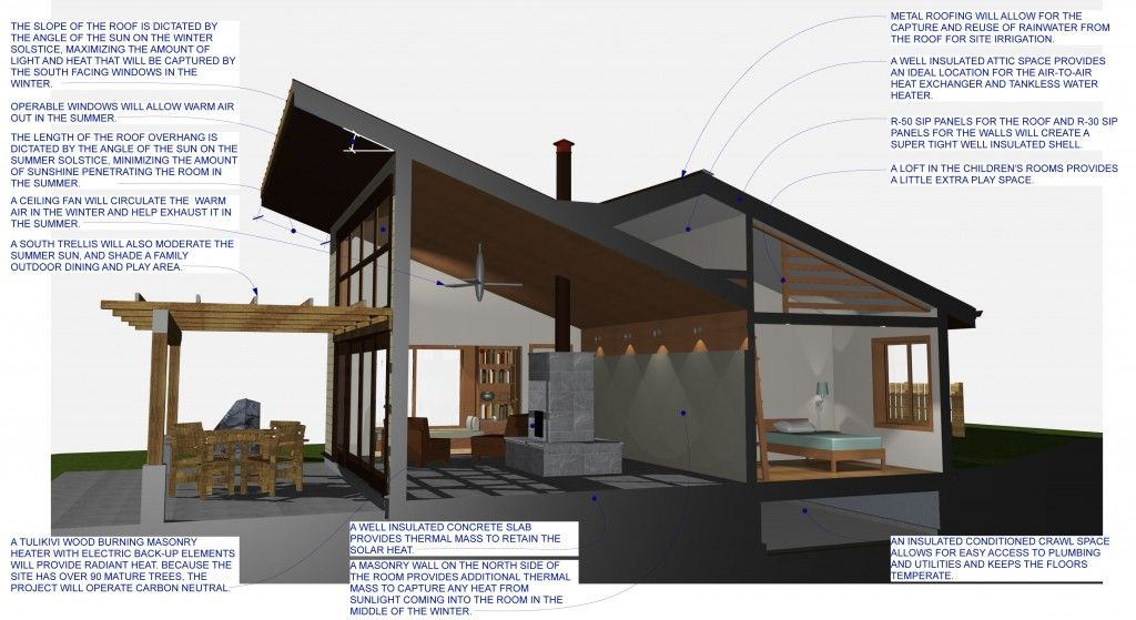 Passive Solar Side Section Perspective No Link Here Just