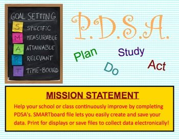 This SMARTboard file will help you organize your PDSA (plan, do ...