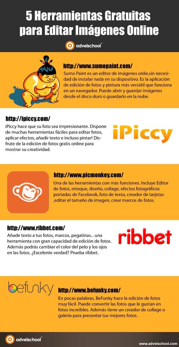 25 ideas para tu próximo post en redes sociales | Tic | Pinterest ...