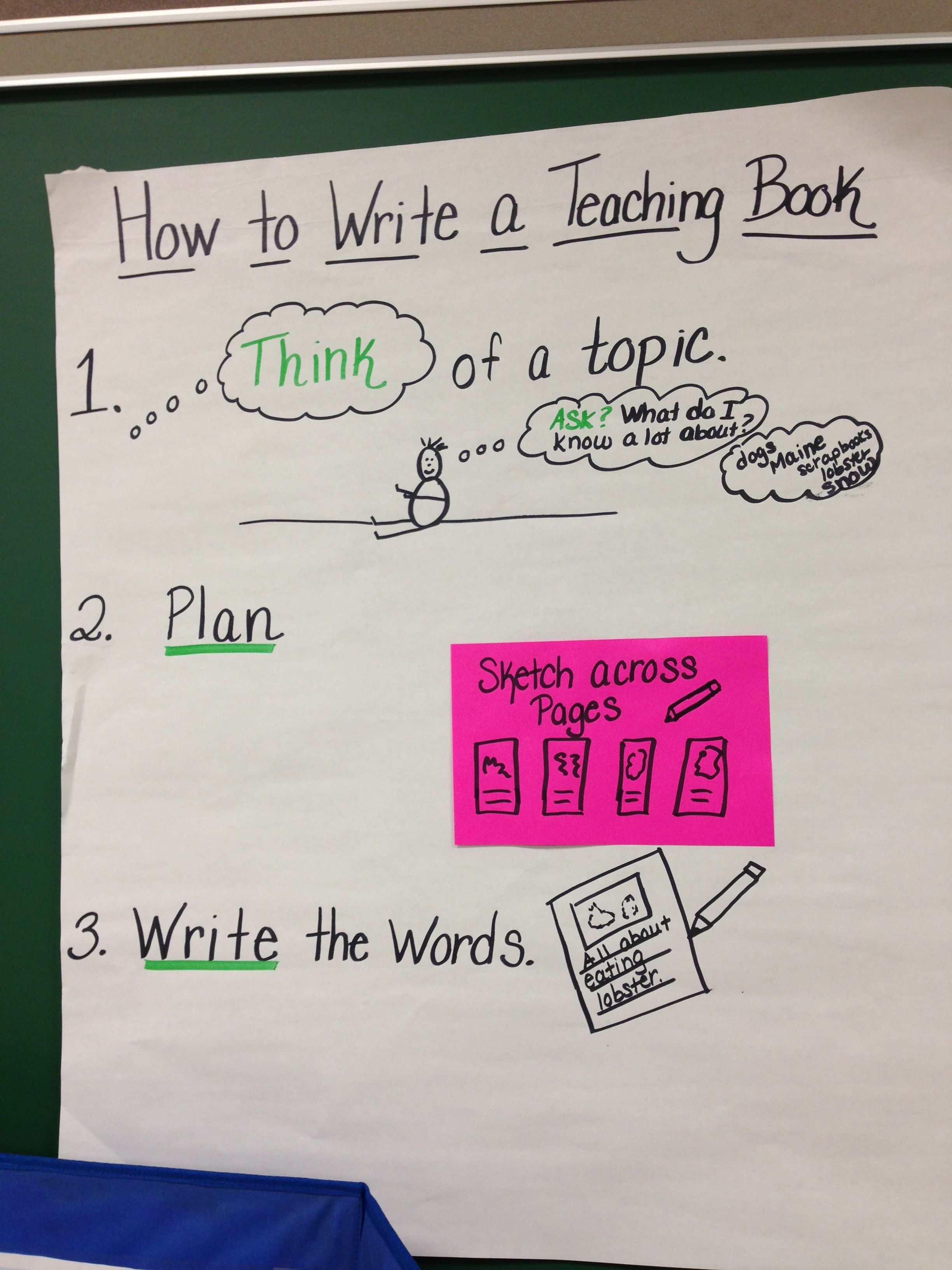 How To Write A Teaching Book Lucy Calkins Anchor Chart