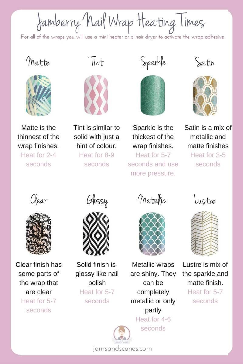 Jamberry Nail Wrap Heating Times   Jamberry nail wraps, Jamberry and ...