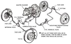 Image result for air brake system components (With images