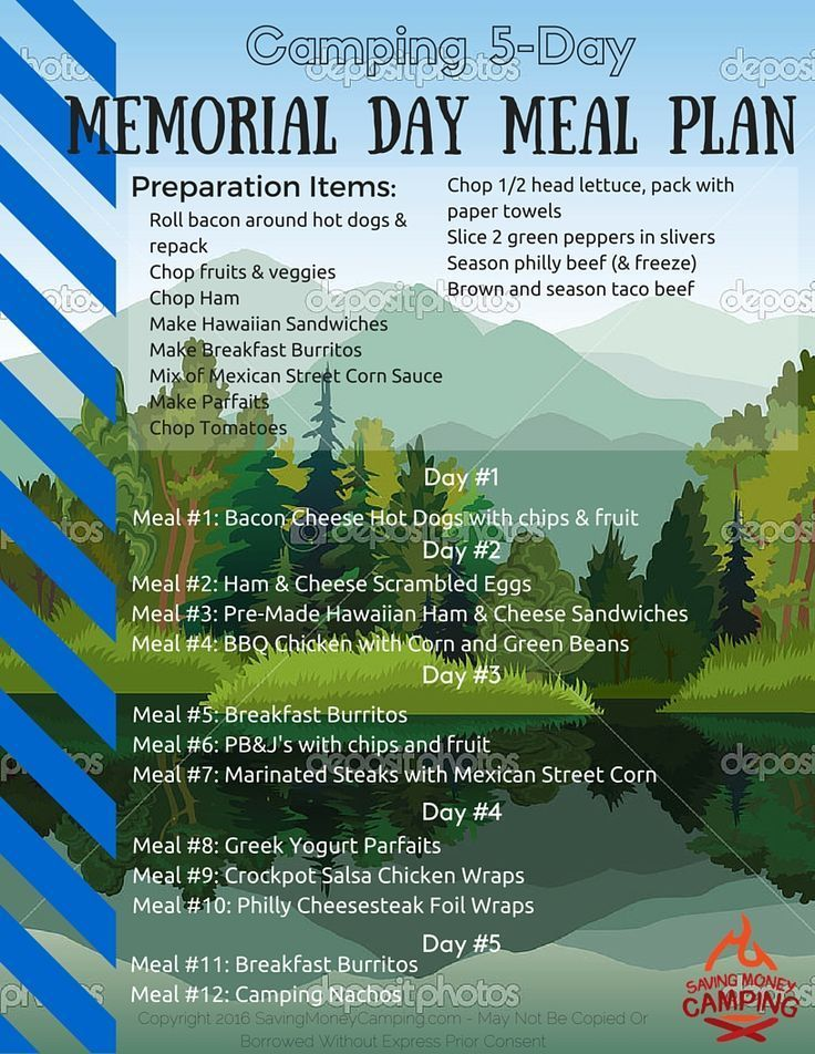 Memorial Day Free Camping Meal Plan (5 Days   Camping meal ...