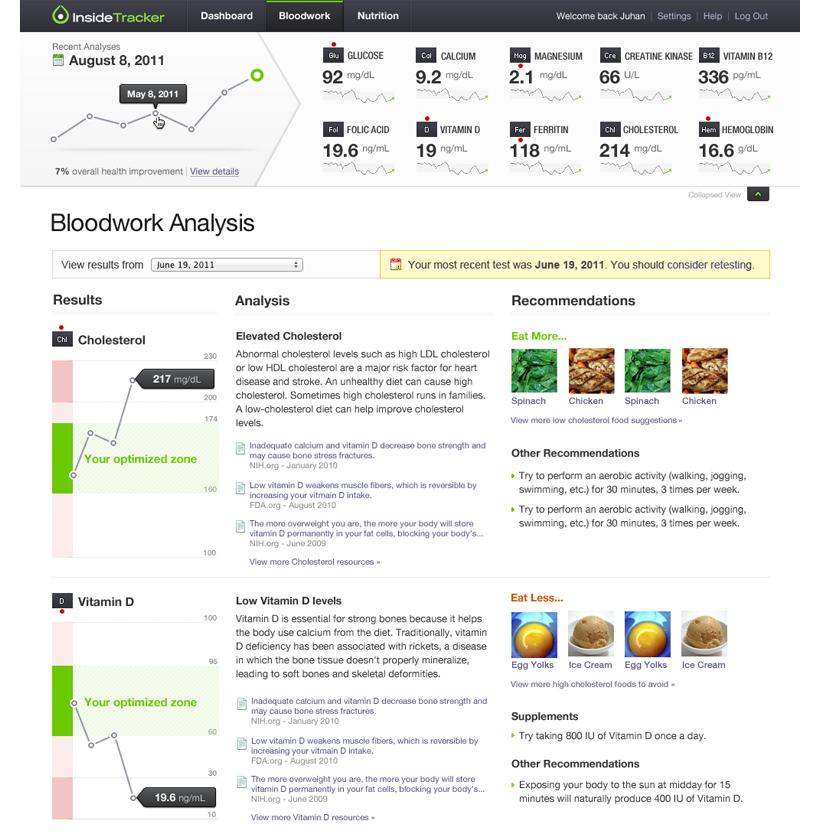Segterra InfoVis Software Design from Involution studios