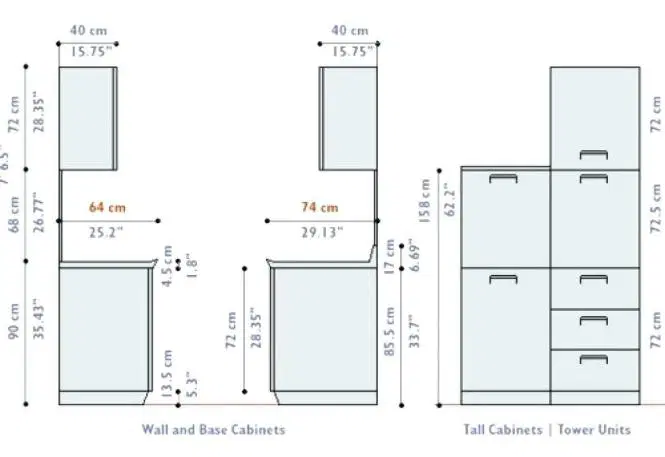 Architectural Engineering Student Interior Design Fixture Counter Aa 0 In 2020 Kitchen Cabinet Dimensions Kitchen Cabinets Measurements Upper Kitchen Cabinets