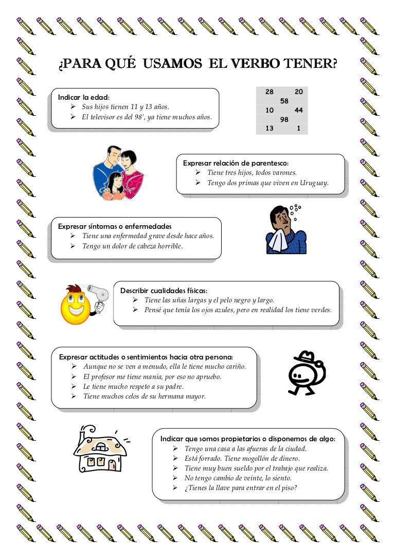 Usos Del Verbo Tener Spanish Classroom Spanish Language Learning Learning Spanish [ 1087 x 768 Pixel ]