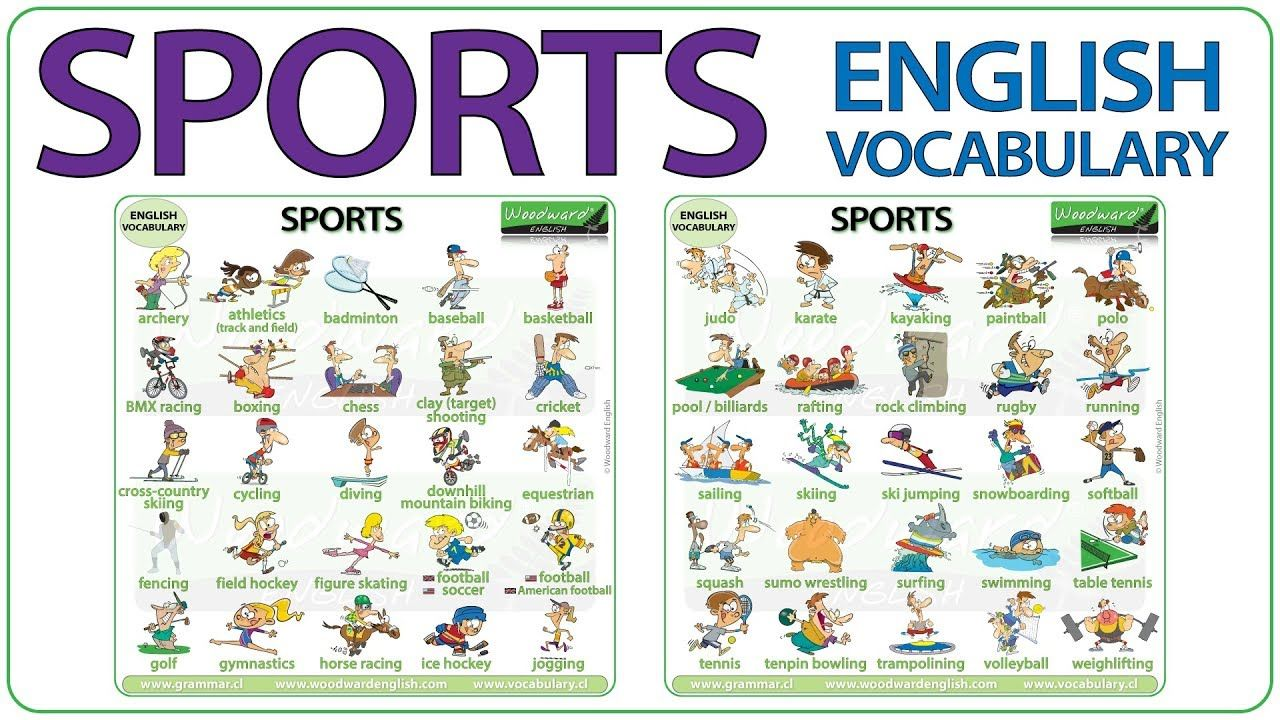 Sports Names Of Sports In English Vocabulary Lesson Sport Sports Esol Englishvocabulary Lea Vocabulary Lessons English Vocabulary Free English Lessons