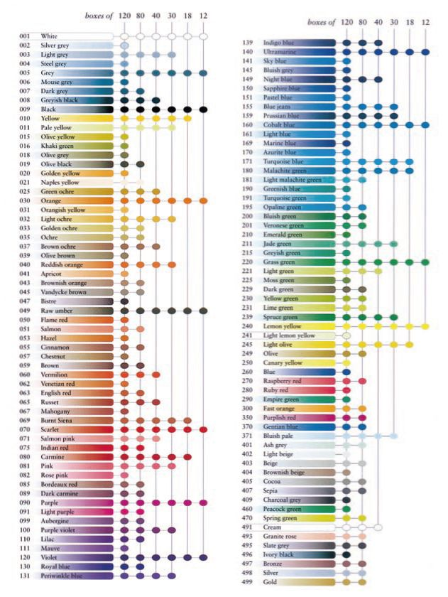 Caran Dache Pablo Color Chart Color Pinterest Colored