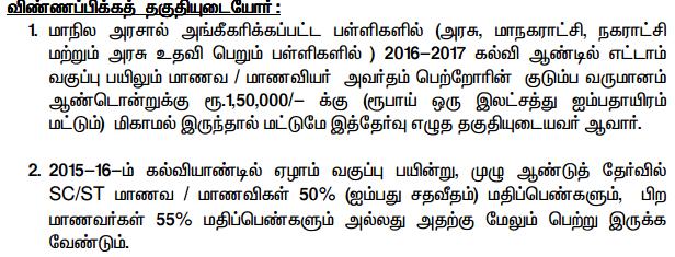 Tamil Nadu NMMS 2016 – 2017 for Class 8 – Notification