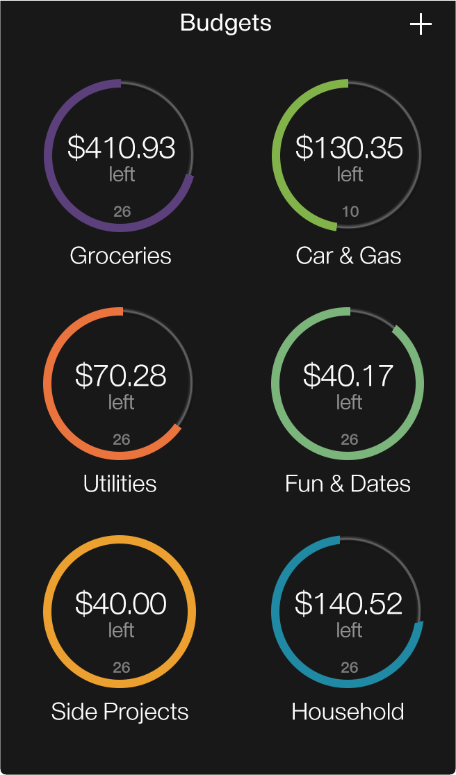 Best New Budgeting App for iPhone, and it's free! Budget