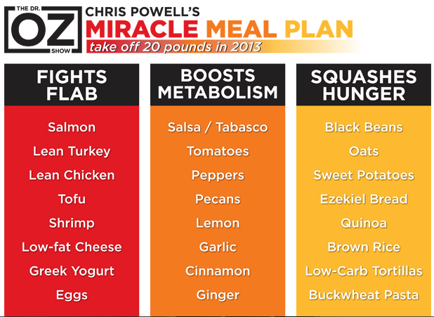 New meal plan for 2013 that promises to help you lose 20 pounds in under 13 weeks. All you do is pick on item from each category.